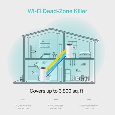 Roteador wireless Mesh 1200Mbps DECO M4 Tp Link CX 2 UN