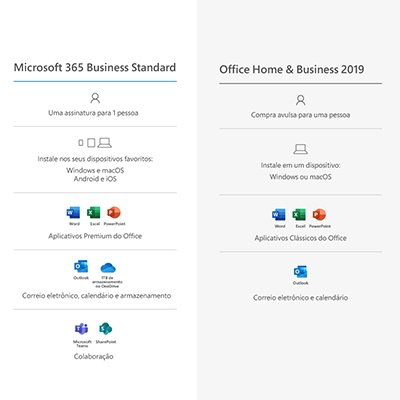 Microsoft 365 Business Standard - Assinatura Anual DOWNLOAD Microsoft UN 1 UN