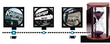 História da Kalunga